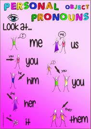 """Résultat de recherche d'images pour """"pronoms personnels anglais"""""""