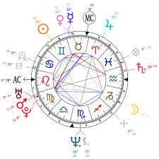 Johnny Depp Birth Chart Astrology And Natal Chart Of Johnny Depp Born On 1963 06 09