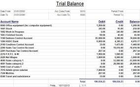 Basic Balance Sheet Template Excel Trial Balance Template Excel Download Is Ready Use It For