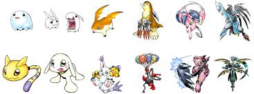 Digimon Evolution Chart Guilmon With The Will Digimon Forums