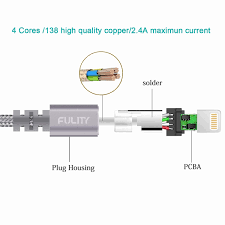 iphone connector wiring diagram wiring diagram technic pin iphone cable wiring diagram wiring diagrams konsultiphone connector wiring diagram 4