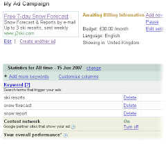 Google Add Words Ski Business Advertising With Google Adwords