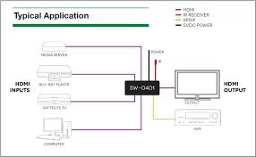 hdmi splitter wiring diagram wiring diagram user hdmi splitter wiring diagram wiring diagram centre hdmi splitter wiring diagram