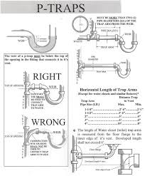 shower drain size 42 best plumbing images on