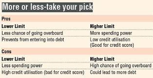 ask for a credit limit increase when to ask for higher credit card limit