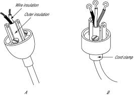 how to change appliance cords and plugs dummies the wiring just above the plug can get damaged when you insert or take the plug out of wall sockets by cutting the cord shorter you avoid potential