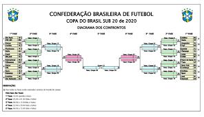CBF divulga datas da Copa do Brasil Sub-20; Galvez recebe ABC-RN dia 18 de  março pela 1ª fase | copa do brasil