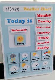 Kids Weather Chart Free Printable Preschool Weather