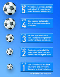 Ball Size Chart 12 Facts About Soccer Ball Size Age 12 That Will Blow Your