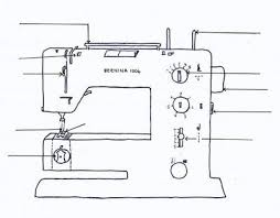 Bernina Sewing Machine Diagram