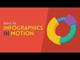3d Chart Animation Intro To Infographics In Motion 3d Pie Chart After