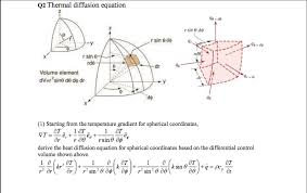 q2 thermal diffusion equation r sin 0 do e d chegg com