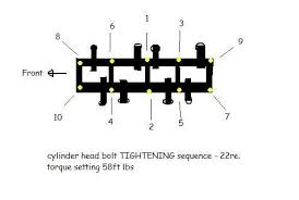 22re head torque specs? - Toyota Nation Forum : Toyota Car and Truck ...