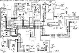 2001 xlh 1200 wiring diagram wiring diagram libraries harley davidson 2001 sportster wiring diagram wiring diagramswiring diagram for harley davidson softail wiring diagram
