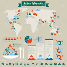 Seafood Infographic Chart Of Global Sea Fish Crab Shrimp Seaweed