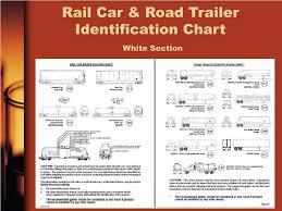 Road Trailer Identification Chart Ppt Dearborn Fire Department Powerpoint Presentation Free