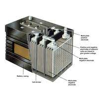 How to Prolong and Restore Lead-acid Batteries - Battery University