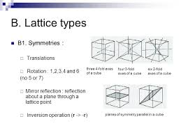 parallel planes in a cube. 14 b. parallel planes in a cube e