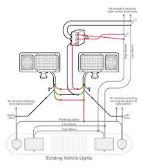 fisher plow lights wiring diagram wiring diagram libraries plow light wiring harness wiring diagram todaysmeyer plow light wiring wiring schematic meyer plow light wiring