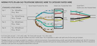 cat 5 wall jack wiring diagram sample electrical wiring diagram rh metroroomph com wall phone jack wiring diagram ethernet wall plug wiring diagram