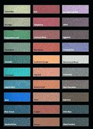 Rust Oleum Oil Based Paint Colors Elegant High Heat Paint