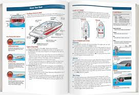 nc dmv permit test cheat sheet canada boating license boat safety course boat ed