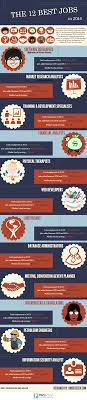 the top jobs for infographic com blog the top 12 jobs for 2014 infographic