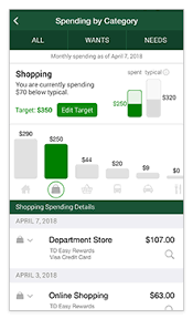 track your spending over time