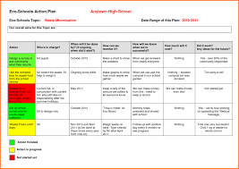 037 Example Action Plane Excel Sample Plans Sales Report
