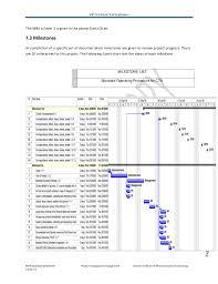 Clinical Trial Gantt Chart C Ta Standard Operating Procedures