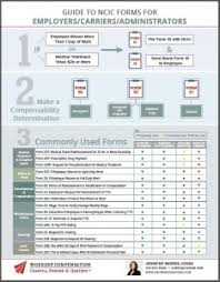 Nc Workers Comp Settlement Chart Is There A Form For That Workers Comp Forms In Nc
