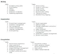 Skills To List On Resume Cool List Of Resumes Craigslist Resumes Dallas Best Resume Template