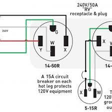 quad lectrique pour enfant archives jasonaparicio co refrence quad electrical outlet wiring diagram in germany quad electrical outlet wiring diagram best old fashioned quad outlet wiring diagram s electrical circuit