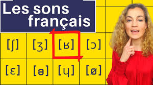 Recommended ipa fonts available on various platforms International Phonetic Alphabet To Learn French Pronunciation Master Your French