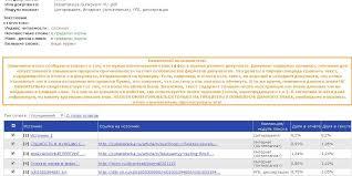 Суриков намерен остепениться на доверии к деньгам Засекин РУ Проверка диссертации Сурикова системой Антиплагиат