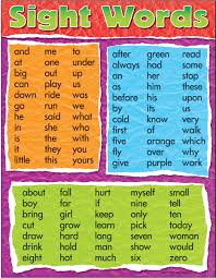 Learning Chart Sight Words T 38281