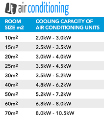 Ac Size Chart 76 True To Life Air Condition Chart