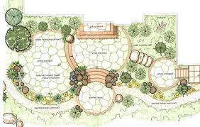 Small Picture Garden Design Layout House Decoration Design Ideas is the new