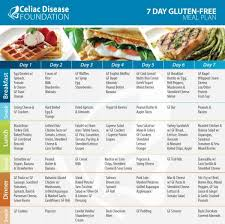 one week menu planner 7 day gluten free meal plan celiac disease foundation