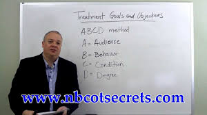 Nbcot Exam The Abcd Method Youtube