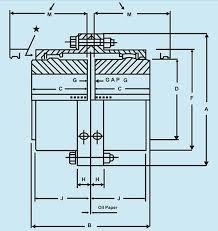 Flexible Gear Coupling Gear Couplings Manufacturer
