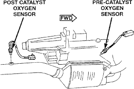 oxygen sensor location. oxygen sensor location