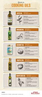 High Heat Cooking Oil Chart Best 25 Types Of Cookng Ol Deas On Pnterest Cookng How To