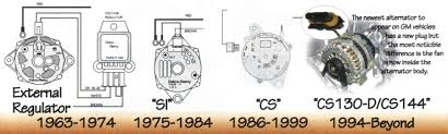 gm alternator identification gmalternatoridentification jpg