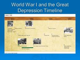 World War I And The Great Depression Timeline Ppt Video