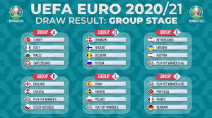 UEFA EURO 2020 2021 FINALS DRAW: GROUP STAGE DRAW RESULT - YouTube