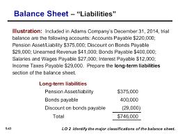 discount on bonds payable balance sheet chapter 5 intermediate 15th ed