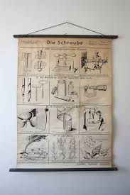 Original Scientific Technical Vintage German School Wall