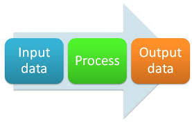 data input computer technology data process input output