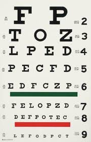 Vision Levels Chart Pin On Healthy Eyes
